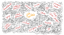 Недружелюбность C++к новичкам: взгляд Unity-разработчика