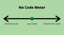 NoCode стратегія: якяшукав золоту середину