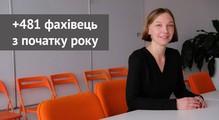 Три формати роботи, хаби врізних містах України тазбільшення реферальних бонусів. ЯкN-iX наймають на«перегрітому» IT-ринку