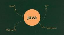 Куди переходити зJava. Розвиток кар'єри Java-розробника