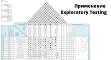 Exploratory Testing: три истории применения тест-дизайна