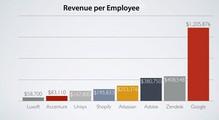 Сколько IT-шников нужно, чтобы поднять экономику