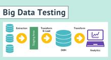 Тестирование Big Data: вызов принят