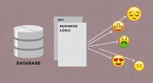 Как программисту правильно вызывать APIу окружающих людей. Атакже смех, радость, интерес, понимание идоверие