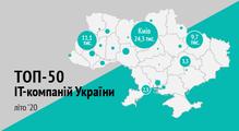 Топ-50ІТ-компаній України, липень 2020: лише2% зростання, негативна динаміка у«великій п'ятірці» іскорочення учверті
