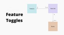Якзастосувати динамічну конфігурацію Feature Toggles