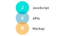 Фишки JAMstack: почему статические сайты превосходят традиционные динамические