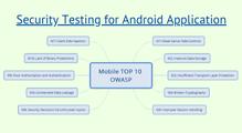 Как провести тестирование набезопасность Android-приложения