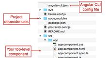 Автоматизируем разработку наAngular спомощью Angular CLI
