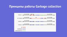 Принципы работы Garbage collection