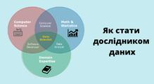 Мапа розвитку вData Science, абоЯк стати дослідником даних