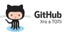 GitHub-акаунти українських ІТшників: хто вТОПі