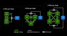 Графические акселераторы для высокопроизводительных вычислений. Часть1