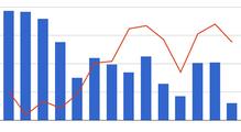 Индекс Джинна сентябрь 2014