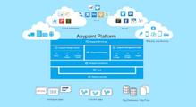 Обзор iPaaS платформы MuleSoft Anypoint