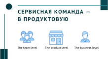 Value-Driven Development: опыт трансформации сервисной команды впродуктовую