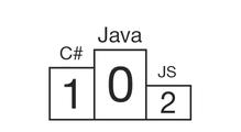 Рейтинг языков программирования №7: PHP уходит спьедестала