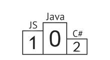 Опрос поязыкам #8: Java по-прежнему доминирует, нодоля рынка начала сжиматься