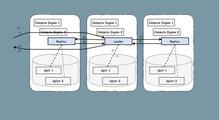 Google Cloud Spanner: огляд можливостей таперші враження від бази даних
