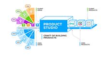 Product Studio как способ выйти изтупика аутсорсинга