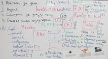 Code Marathon, или Как заинтересовать школьников программированием