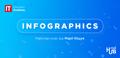 ITEAHub Workshop: Інфографіка. Майстер-клас від Марії Ющук