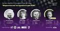 """Зустріч MarTech Discussion Club """"Маркетингові інструменти для B2B"""""""