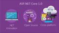 Февральская встреча Microsoft Azure Community