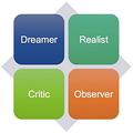 Вебинар: фасилитируем командное обсуждение и принятие решений
