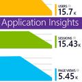 Анализ поведения пользователей вприложениях сиспользованием Application Insights