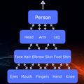 Как выбрать подход ксозданию тестового AI-проекта