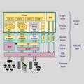 Как построить полусинхронную архитектуру напримере telecom-приложения