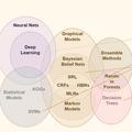 Объясняем предсказания вашей нейронной сети. Часть1