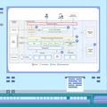 DOU Labs: яквELEKS створили інтеграційну платформу для підприємств, або Автоматизовуємо великий бізнес