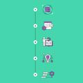 Data Science иMachine Learning: счего начать игде учиться
