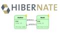 Стратегии загрузки коллекций вHibernate