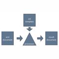 XSLT-шаблонізатор для PHP