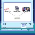 DOU Labs: якуWire створили власну лабораторію завтоматизованого тестування мобільних платформ