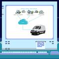 DOU Labs: как вEPAM делают облачную платформу, которая откроет разработчикам доступ вавтомобиль