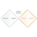 Как провести Discovery нановом проекте: конкретные шаги ипримеры