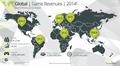 Украина заняла 40место вТоп-100 стран подоходности гейм-индустрии