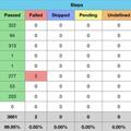 Огляд Karate— фреймворка для автоматизації тестування API