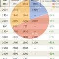 Зарплаты программистов вУкраине— май-июнь 2012г.