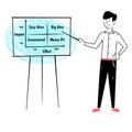 6подходов кприоритизации задач. Опыт Readdle, MacPaw, Grammarly иEduNav