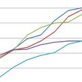 ТОП-25 крупнейших IT-компаний Украины, июль-2014: рост вусловиях кризиса