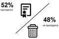Рейтинг вузов сИТ-образованием, июнь 2015