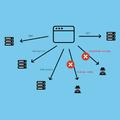 Безопасность ввебе, или TrustedTypes как новый способ защиты отXSS