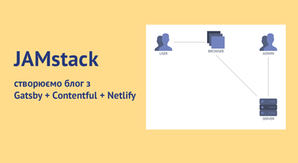 JAMstack: створюємо блог зGatsby + Contentful + Netlify