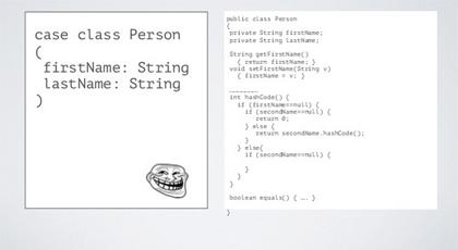 Java 8/Scala— різниця впідходах тавзаємні інновації
