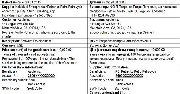 образец инвойса на услуги на английском и русском - фото 10